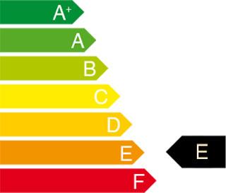 برچسب انرژی E عکس استفاده شده در سایت فروشگاه لوازم خانگی myernest.com